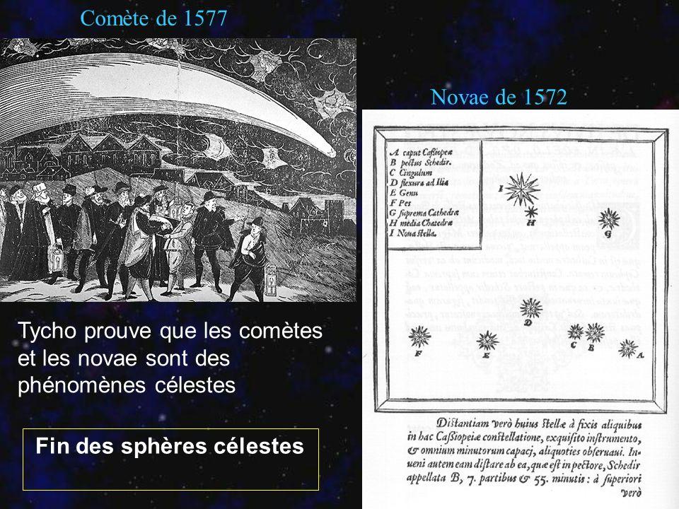 Comète de 1577 Novae de 1572 Fin des sphères célestes Tycho prouve que les comètes et les novae sont des phénomènes célestes