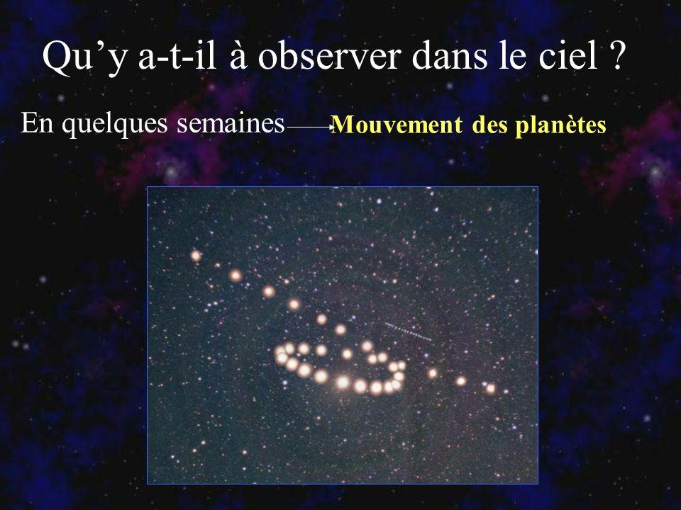 Quy a-t-il à observer dans le ciel ? En quelques semaines Mouvement des planètes