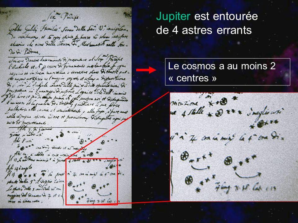 Jupiter est entourée de 4 astres errants Le cosmos a au moins 2 « centres »
