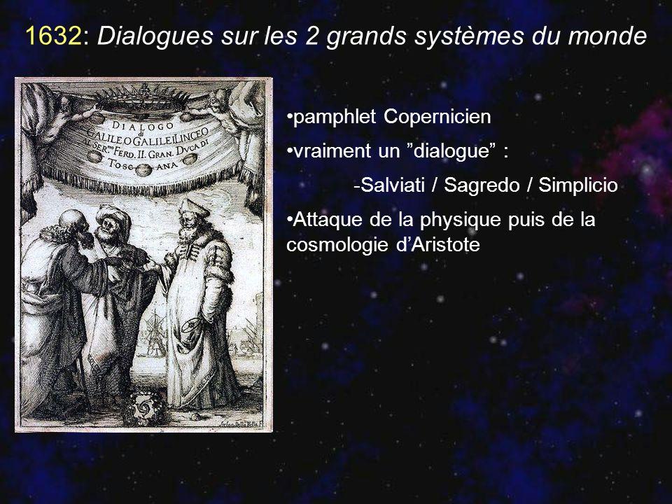1632: Dialogues sur les 2 grands systèmes du monde pamphlet Copernicien vraiment un dialogue : -Salviati / Sagredo / Simplicio Attaque de la physique