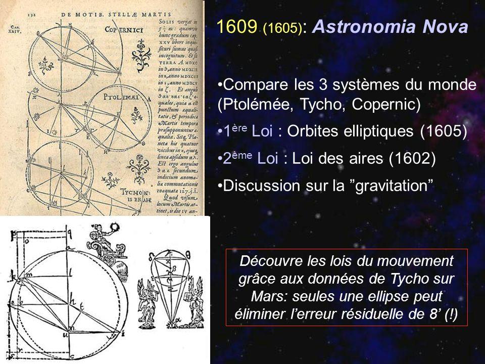 1609 (1605) : Astronomia Nova Compare les 3 systèmes du monde (Ptolémée, Tycho, Copernic) 1 ère Loi : Orbites elliptiques (1605) 2 ème Loi : Loi des a