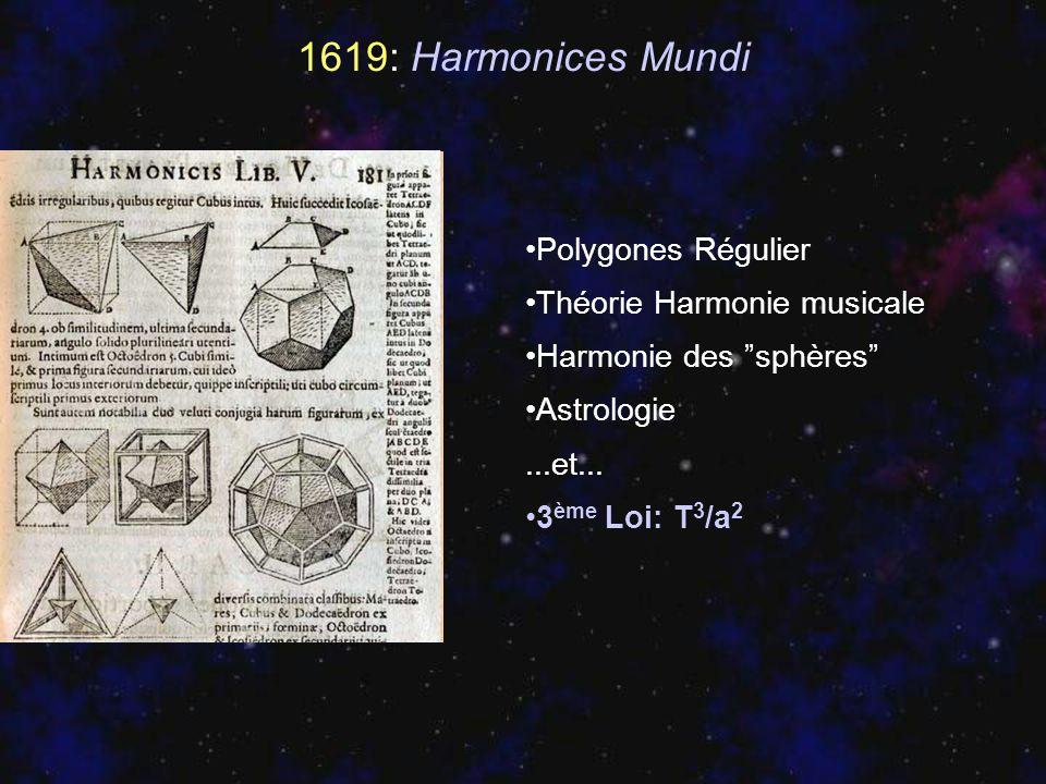 1619: Harmonices Mundi Polygones Régulier Théorie Harmonie musicale Harmonie des sphères Astrologie...et... 3 ème Loi: T 3 /a 2