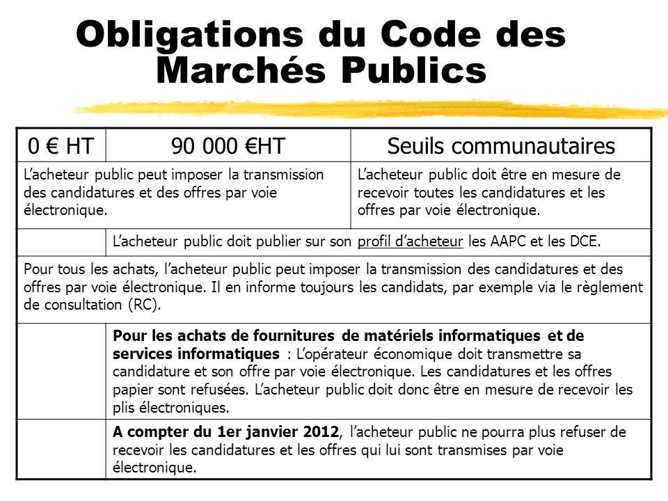 Le Code des Marchés Publics et l Internet zObligation de dématérialisation : Depuis le 1er janvier 2005, aucune collectivité ne peut pas refuser de re