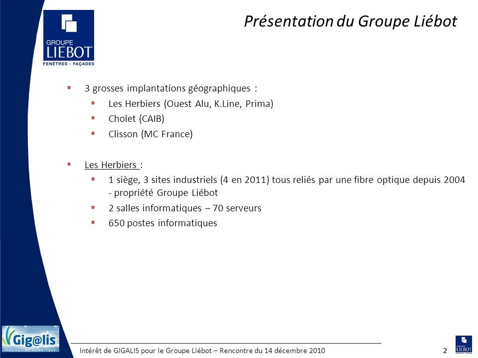 Intérêt de GIGALIS pour le Groupe Liébot – Rencontre du 14 décembre 201022 Présentation du Groupe Liébot 3 grosses implantations géographiques : Les H