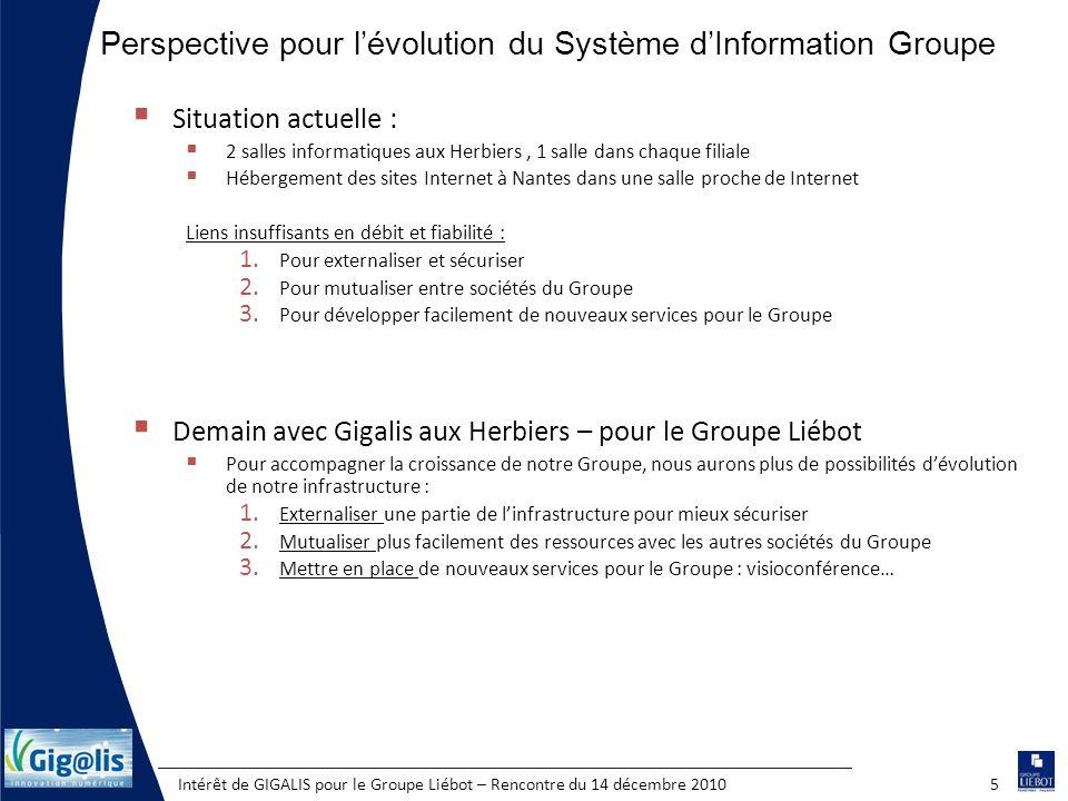 Intérêt de GIGALIS pour le Groupe Liébot – Rencontre du 14 décembre 20105 Situation actuelle : 2 salles informatiques aux Herbiers, 1 salle dans chaqu