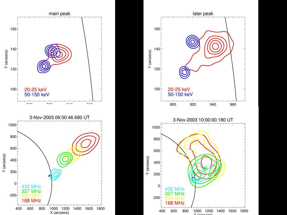 NRH 164 MHz Léruption X17 du 28 Octobre 2003