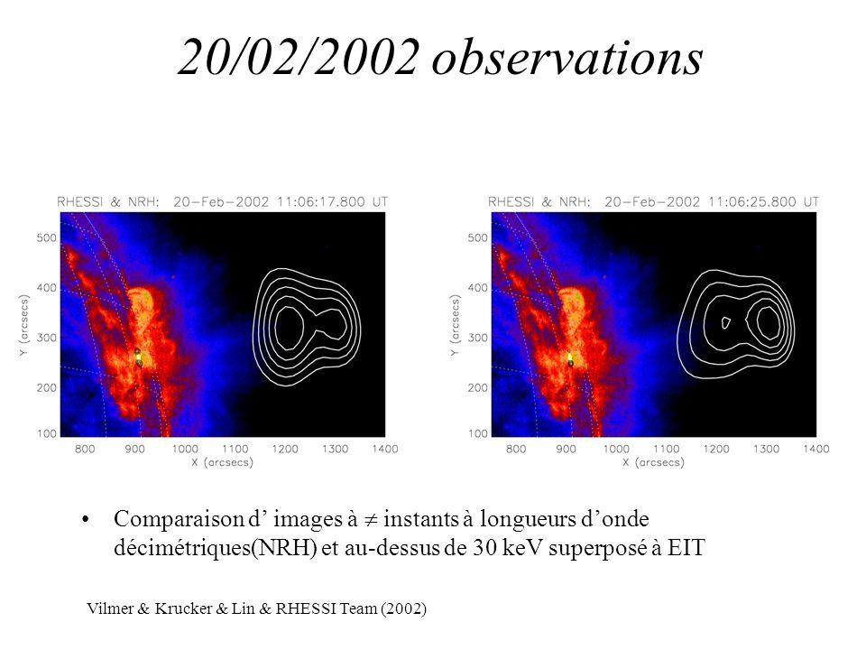 20/02/2002 observations Vilmer & Krucker & Lin & RHESSI Team (2002) Comparaison d images à instants à longueurs donde décimétriques(NRH) et au-dessus de 30 keV superposé à EIT