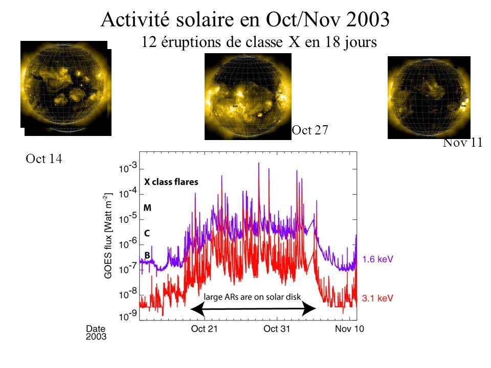 Activité solaire en Oct/Nov 2003 12 éruptions de classe X en 18 jours Nov 11 Oct 27 Oct 14