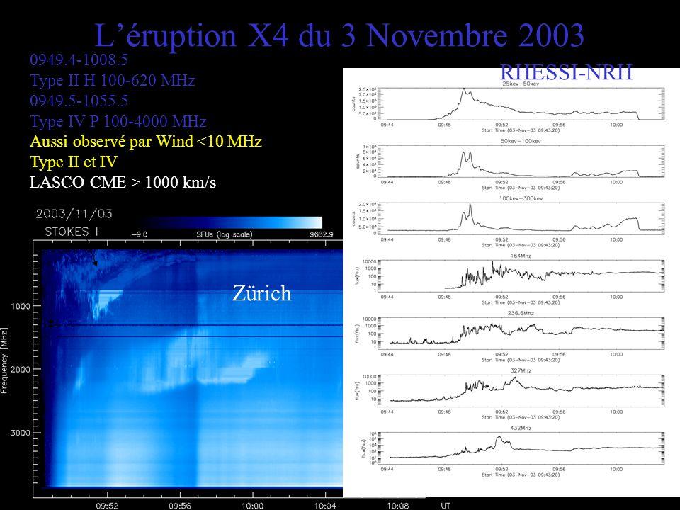 Léruption X4 du 3 Novembre 2003 0949.4-1008.5 Type II H 100-620 MHz 0949.5-1055.5 Type IV P 100-4000 MHz Aussi observé par Wind <10 MHz Type II et IV LASCO CME > 1000 km/s Zürich RHESSI-NRH