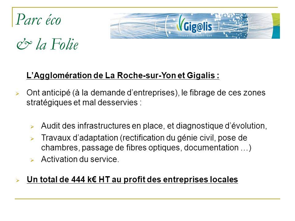 Un total de 444 k HT au profit des entreprises locales Parc éco & la Folie LAgglomération de La Roche-sur-Yon et Gigalis : Ont anticipé (à la demande