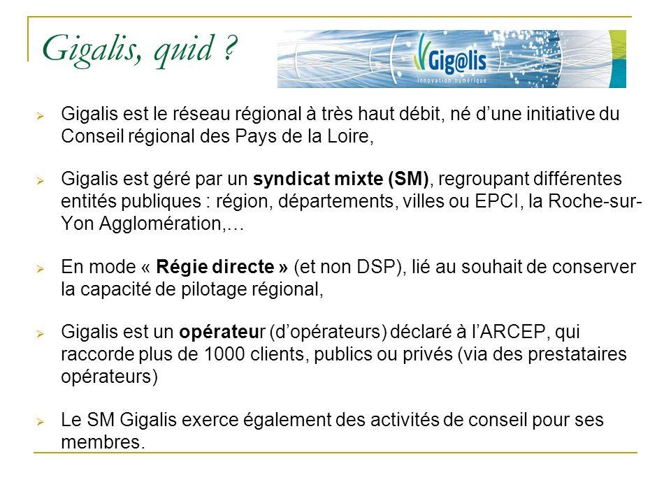 Gigalis, quid ? Gigalis est le réseau régional à très haut débit, né dune initiative du Conseil régional des Pays de la Loire, Gigalis est géré par un