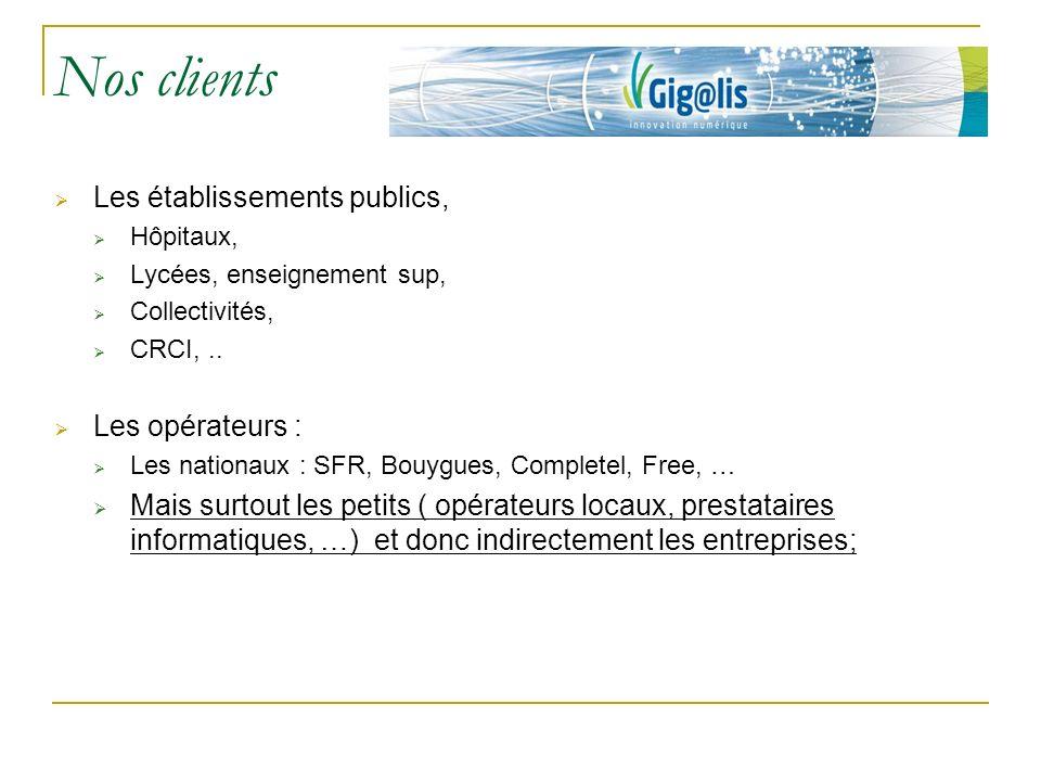 Nos clients Les établissements publics, Hôpitaux, Lycées, enseignement sup, Collectivités, CRCI,.. Les opérateurs : Les nationaux : SFR, Bouygues, Com