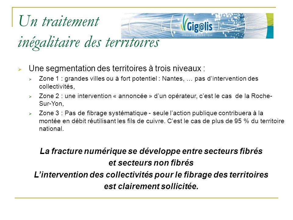 Un traitement inégalitaire des territoires Une segmentation des territoires à trois niveaux : Zone 1 : grandes villes ou à fort potentiel : Nantes, …