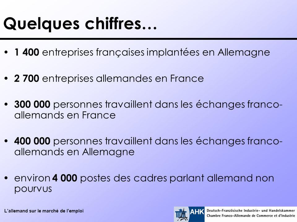 Lallemand sur le marché de lemploi Quelques chiffres… 1 400 entreprises françaises implantées en Allemagne 2 700 entreprises allemandes en France 300