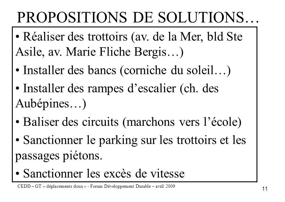 11 PROPOSITIONS DE SOLUTIONS… Réaliser des trottoirs (av. de la Mer, bld Ste Asile, av. Marie Fliche Bergis…) Installer des bancs (corniche du soleil…