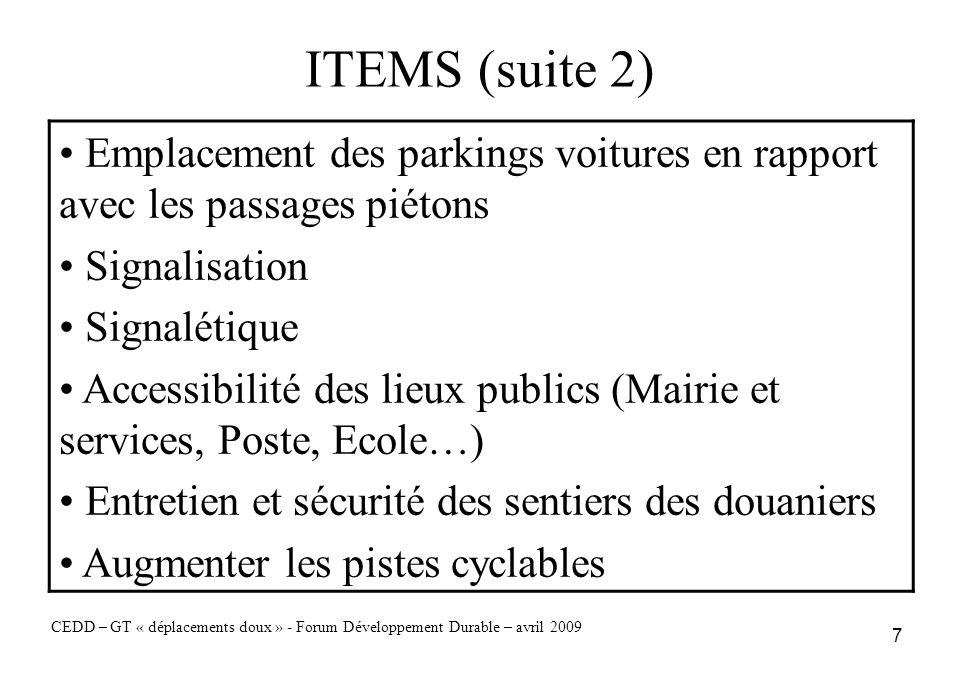 7 ITEMS (suite 2) Emplacement des parkings voitures en rapport avec les passages piétons Signalisation Signalétique Accessibilité des lieux publics (M