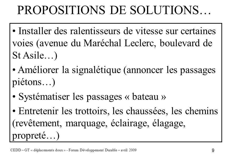 9 PROPOSITIONS DE SOLUTIONS… Installer des ralentisseurs de vitesse sur certaines voies (avenue du Maréchal Leclerc, boulevard de St Asile…) Améliorer