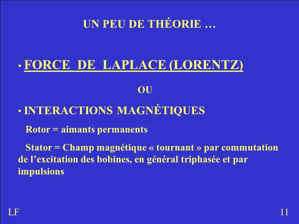 UN PEU DE THÉORIE … FORCE DE LAPLACE (LORENTZ) OU INTERACTIONS MAGNÉTIQUES Rotor = aimants permanents Stator = Champ magnétique « tournant » par commutation de lexcitation des bobines, en général triphasée et par impulsions 11LF