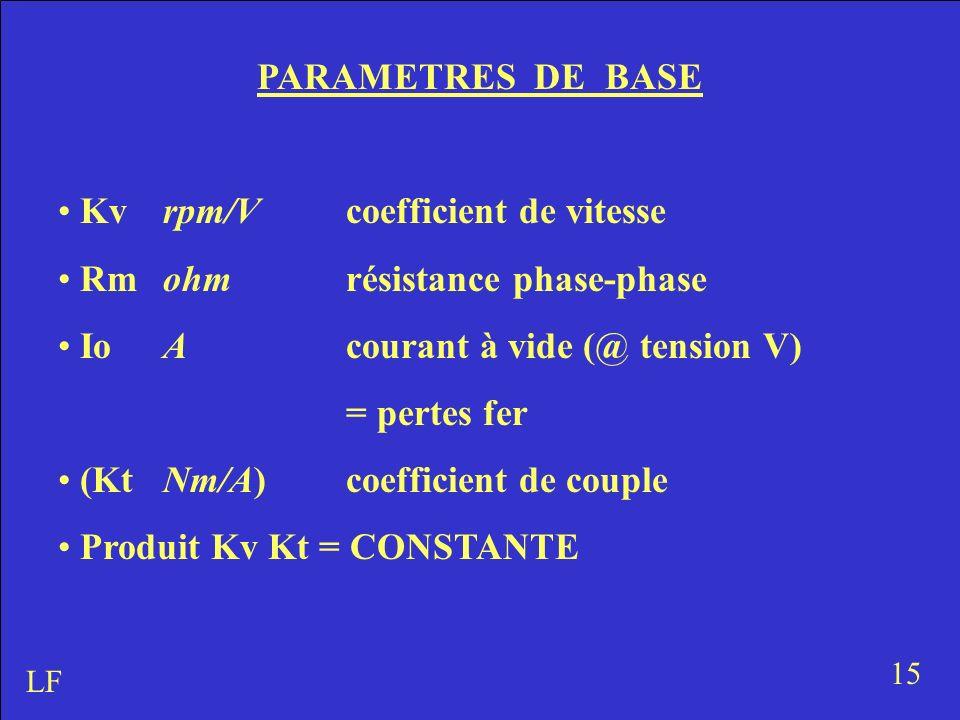 PARAMETRES DE BASE Kv rpm/Vcoefficient de vitesse Rm ohmrésistance phase-phase Io Acourant à vide (@ tension V) = pertes fer (Kt Nm/A)coefficient de couple Produit Kv Kt = CONSTANTE 15 LF