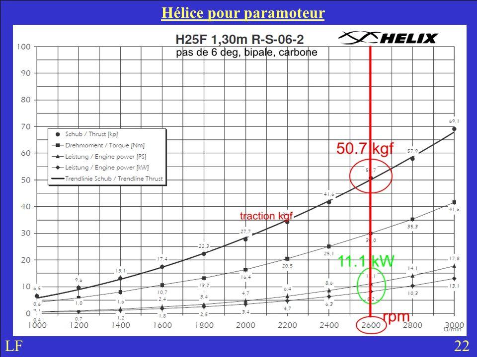 Hélice pour paramoteur LF 22