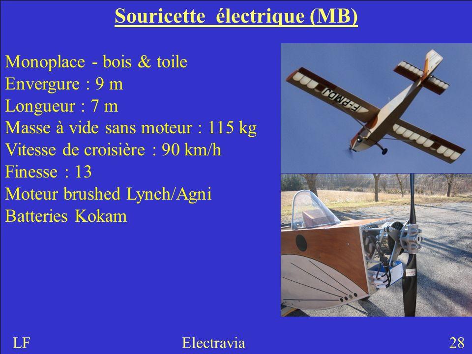 Souricette électrique (MB) Monoplace - bois & toile Envergure : 9 m Longueur : 7 m Masse à vide sans moteur : 115 kg Vitesse de croisière : 90 km/h Finesse : 13 Moteur brushed Lynch/Agni Batteries Kokam LF Electravia 28
