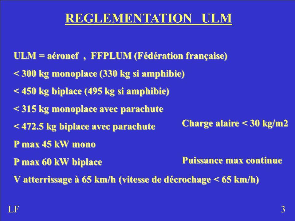 REGLEMENTATION ULM ULM = aéronef, FFPLUM (Fédération française) < 300 kg monoplace (330 kg si amphibie) < 450 kg biplace (495 kg si amphibie) < 315 kg monoplace avec parachute < 472.5 kg biplace avec parachute P max 45 kW mono P max 60 kW biplace V atterrissage à 65 km/h (vitesse de décrochage < 65 km/h) 3LF Charge alaire < 30 kg/m2 Puissance max continue