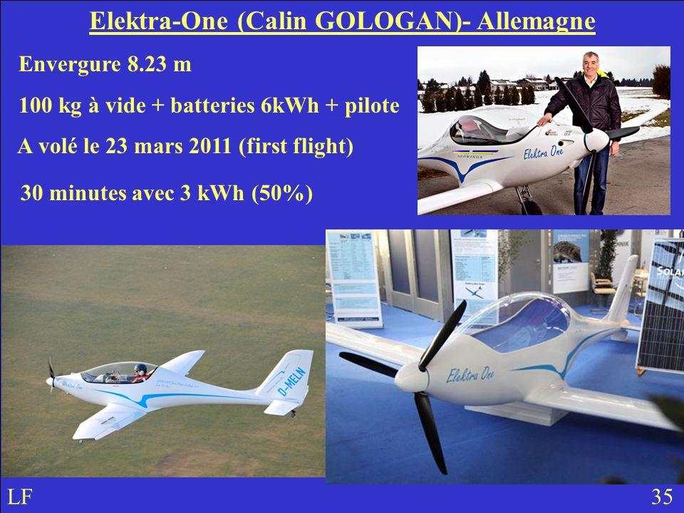 Elektra-One (Calin GOLOGAN)- Allemagne Envergure 8.23 m 100 kg à vide + batteries 6kWh + pilote A volé le 23 mars 2011 (first flight) 30 minutes avec 3 kWh (50%) LF 35