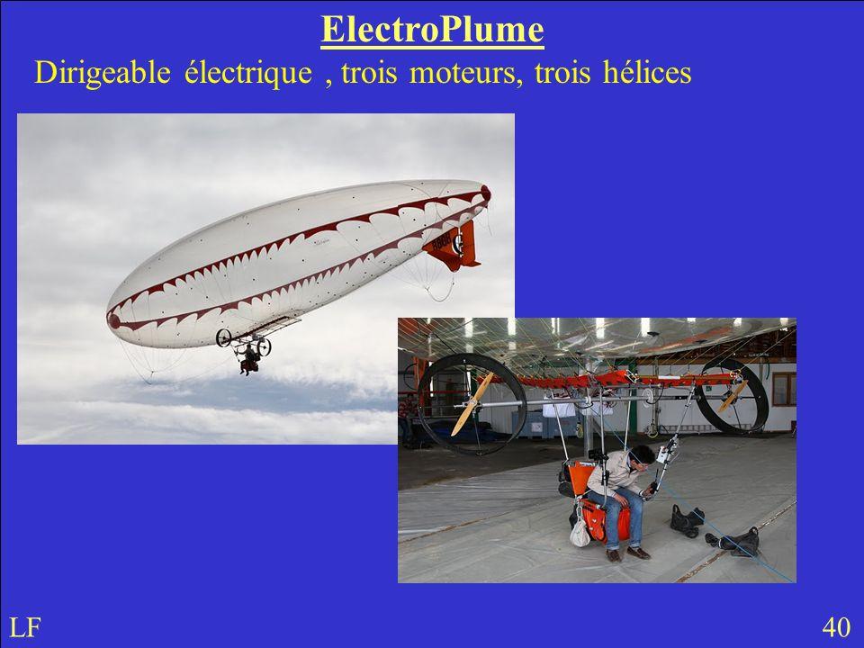 ElectroPlume Dirigeable électrique, trois moteurs, trois hélices LF 40