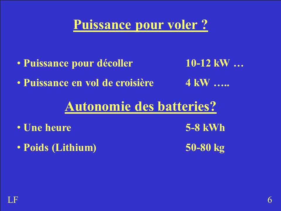 Puissance pour voler .Puissance pour décoller10-12 kW … Puissance en vol de croisière4 kW …..