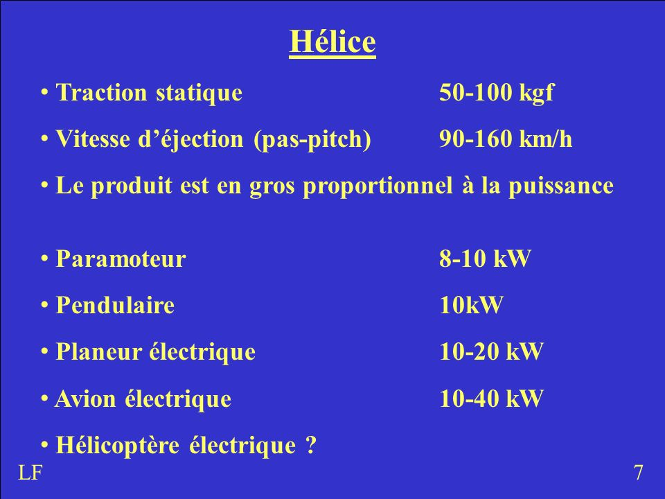 7 Hélice Traction statique 50-100 kgf Vitesse déjection (pas-pitch)90-160 km/h Le produit est en gros proportionnel à la puissance Paramoteur8-10 kW Pendulaire10kW Planeur électrique10-20 kW Avion électrique10-40 kW Hélicoptère électrique ?