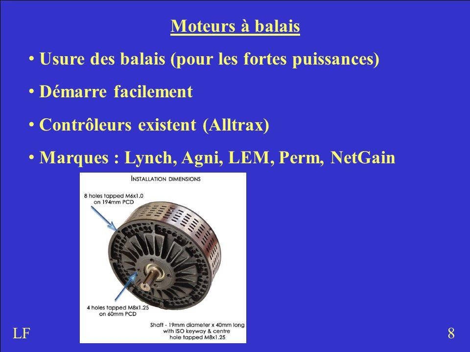 8LF Moteurs à balais Usure des balais (pour les fortes puissances) Démarre facilement Contrôleurs existent (Alltrax) Marques : Lynch, Agni, LEM, Perm, NetGain