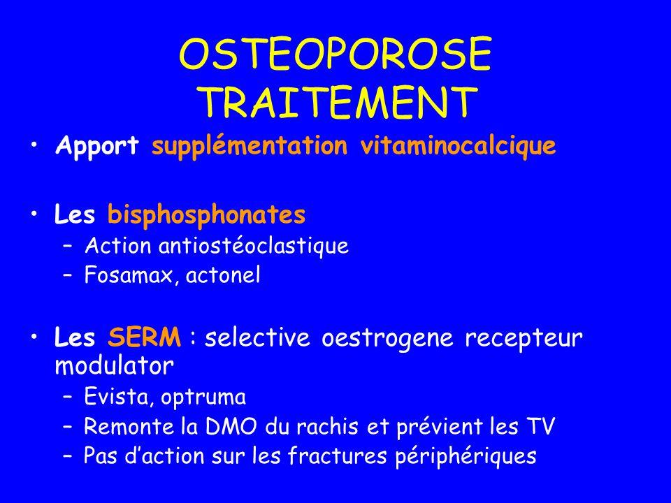 OSTEOPOROSE TRAITEMENT Apport supplémentation vitaminocalcique Les bisphosphonates –Action antiostéoclastique –Fosamax, actonel Les SERM : selective o