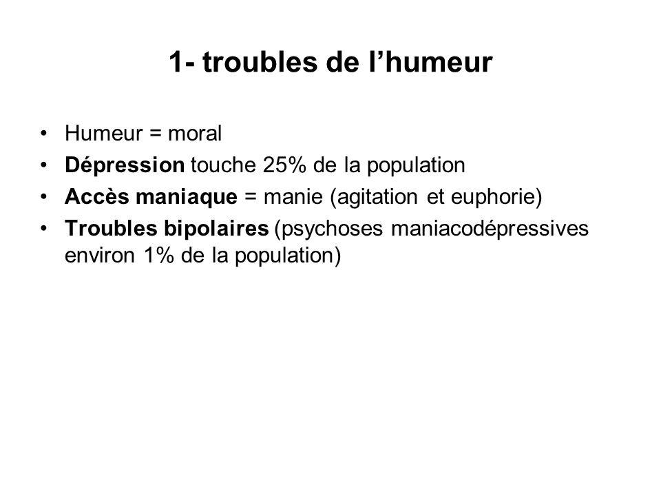 1- troubles de lhumeur Humeur = moral Dépression touche 25% de la population Accès maniaque = manie (agitation et euphorie) Troubles bipolaires (psych