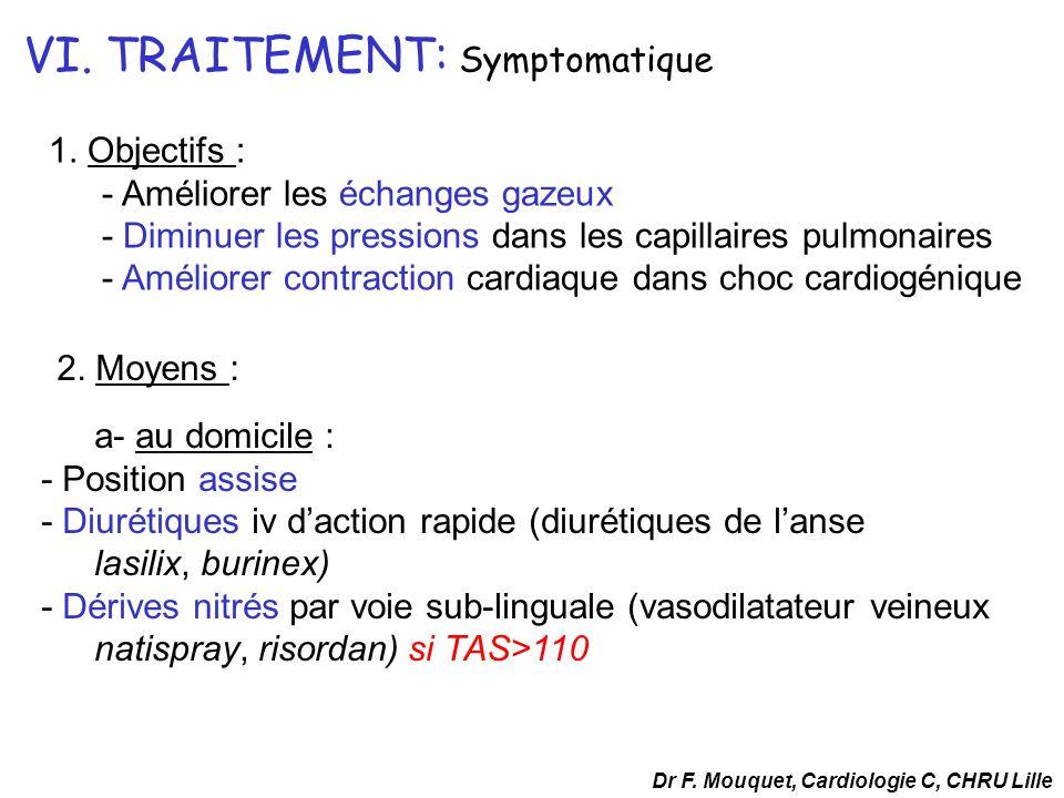 1. Objectifs : - Améliorer les échanges gazeux - Diminuer les pressions dans les capillaires pulmonaires - Améliorer contraction cardiaque dans choc c