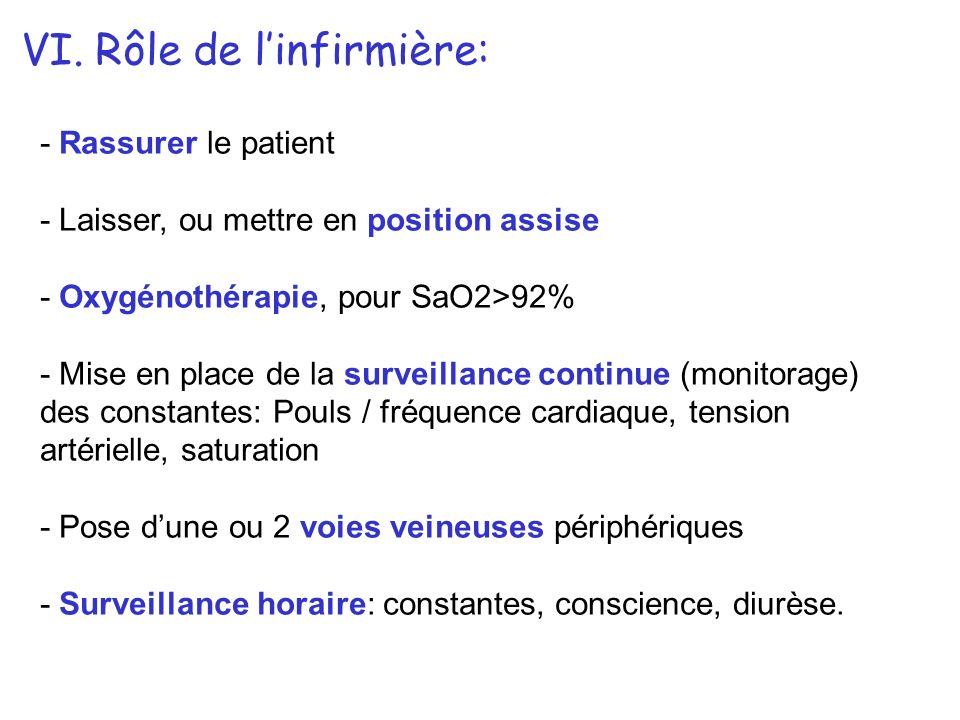 VI. Rôle de linfirmière: - Rassurer le patient - Laisser, ou mettre en position assise - Oxygénothérapie, pour SaO2>92% - Mise en place de la surveill