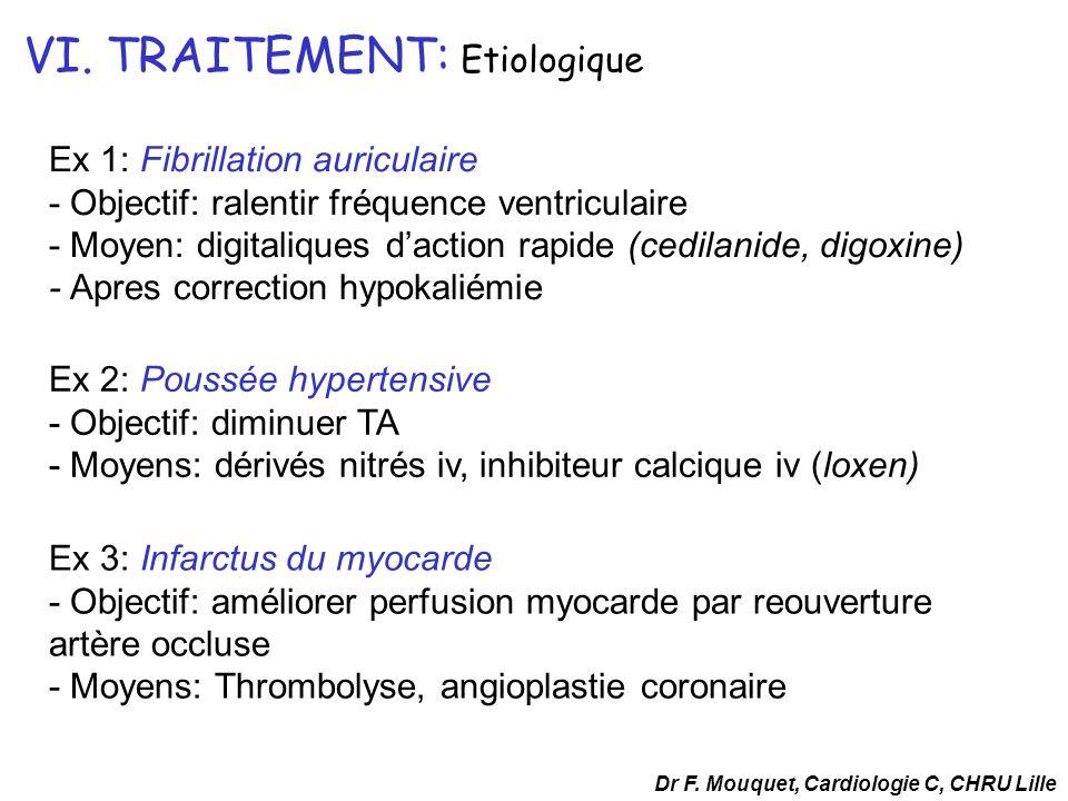 Ex 1: Fibrillation auriculaire - Objectif: ralentir fréquence ventriculaire - Moyen: digitaliques daction rapide (cedilanide, digoxine) - Apres correc