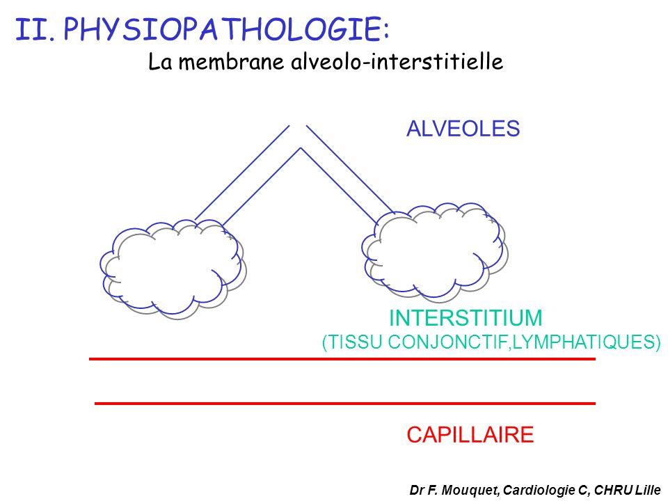 CAPILLAIRE ALVEOLES INTERSTITIUM (TISSU CONJONCTIF,LYMPHATIQUES) II. PHYSIOPATHOLOGIE: La membrane alveolo-interstitielle Dr F. Mouquet, Cardiologie C