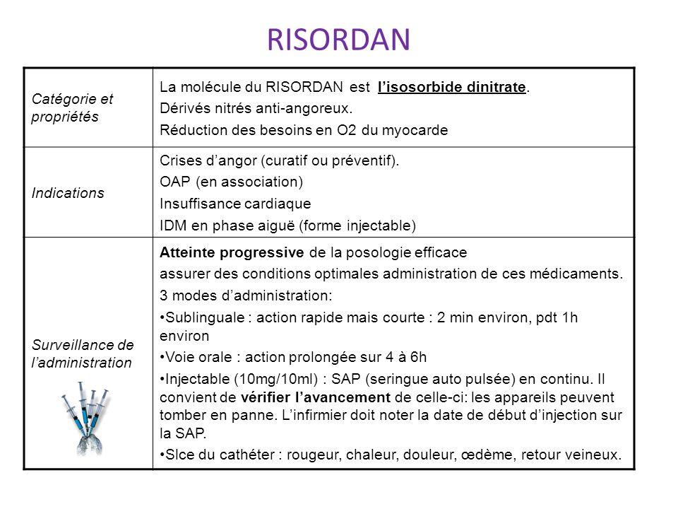 RISORDAN Catégorie et propriétés La molécule du RISORDAN est lisosorbide dinitrate. Dérivés nitrés anti-angoreux. Réduction des besoins en O2 du myoca