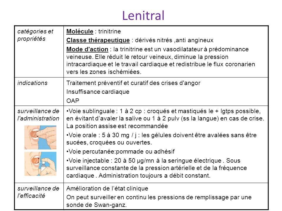Lenitral catégories et propriétés Molécule : trinitrine Classe thérapeutique : dérivés nitrés,anti angineux Mode d'action : la trinitrine est un vasod