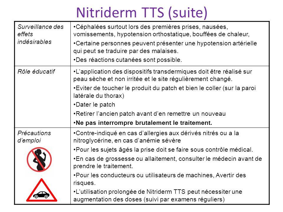 Nitriderm TTS (suite) Surveillance des effets indésirables Céphalées surtout lors des premières prises, nausées, vomissements, hypotension orthostatiq