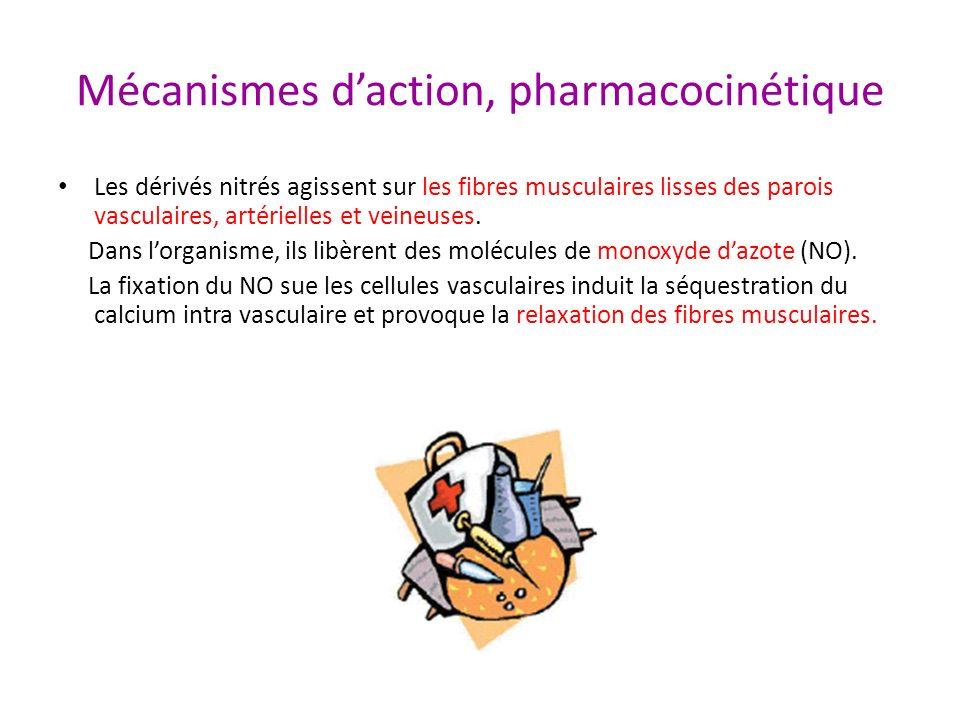 Mécanismes daction, pharmacocinétique Les dérivés nitrés agissent sur les fibres musculaires lisses des parois vasculaires, artérielles et veineuses.