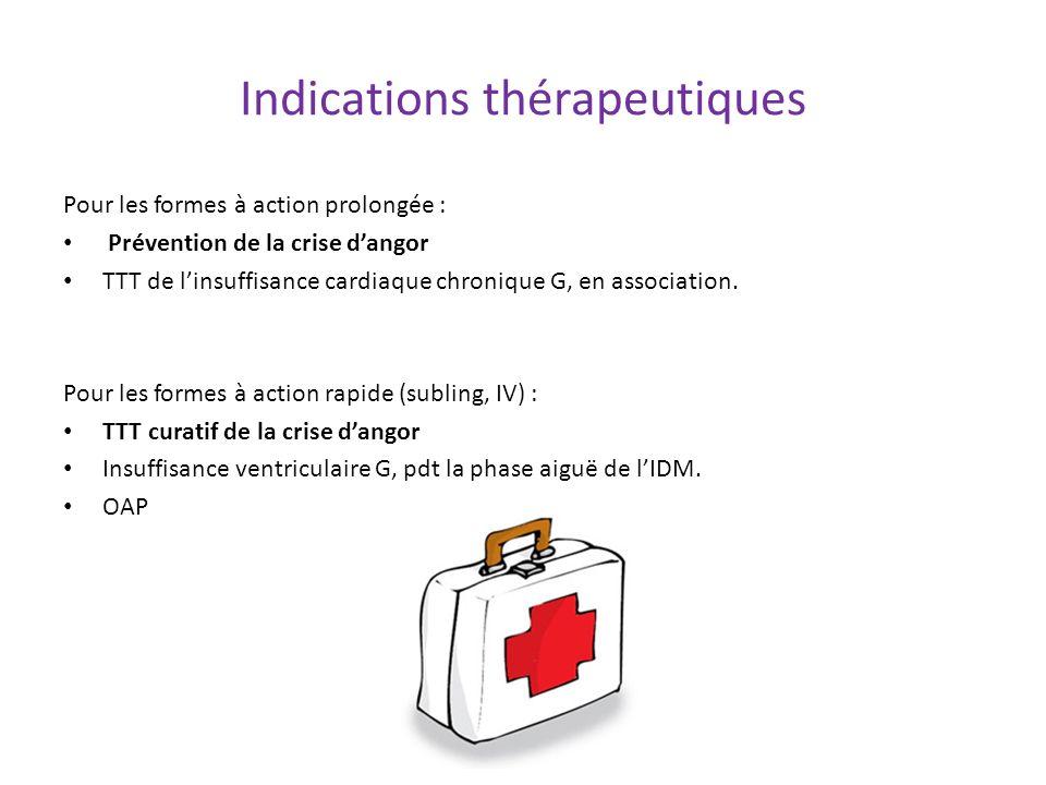 Indications thérapeutiques Pour les formes à action prolongée : Prévention de la crise dangor TTT de linsuffisance cardiaque chronique G, en associati