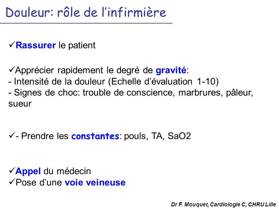 Douleur: rôle de linfirmière Rassurer le patient Dr F. Mouquet, Cardiologie C, CHRU Lille Apprécier rapidement le degré de gravité: - Intensité de la