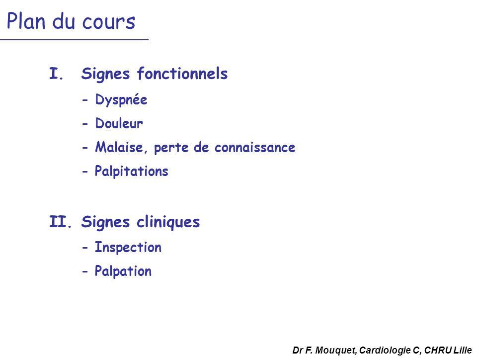 Plan du cours I.Signes fonctionnels - Dyspnée - Douleur - Malaise, perte de connaissance - Palpitations II.Signes cliniques - Inspection - Palpation