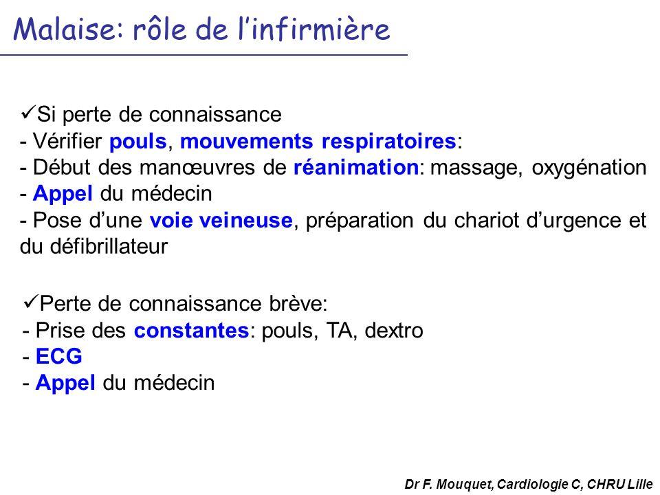 Malaise: rôle de linfirmière Si perte de connaissance - Vérifier pouls, mouvements respiratoires: - Début des manœuvres de réanimation: massage, oxygé
