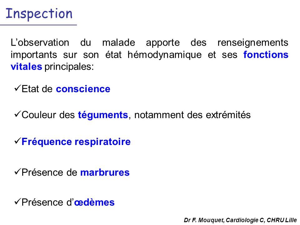 Inspection Lobservation du malade apporte des renseignements importants sur son état hémodynamique et ses fonctions vitales principales: Dr F. Mouquet