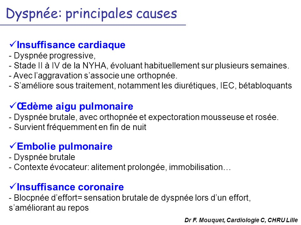 Dyspnée: principales causes Insuffisance cardiaque - Dyspnée progressive, - Stade II à IV de la NYHA, évoluant habituellement sur plusieurs semaines.