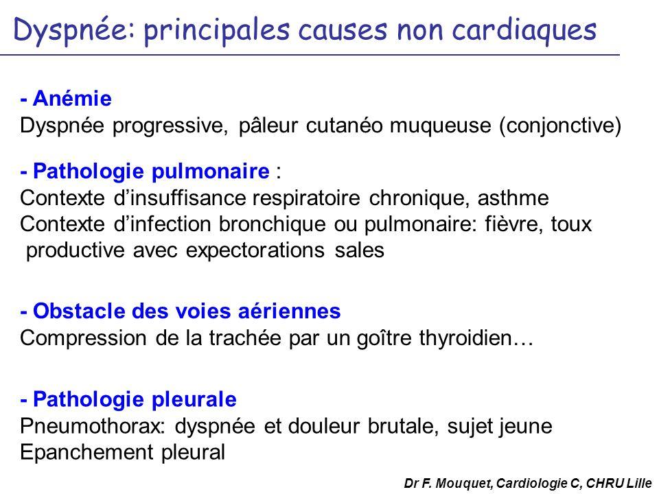 Dyspnée: principales causes non cardiaques - Anémie Dyspnée progressive, pâleur cutanéo muqueuse (conjonctive) Dr F. Mouquet, Cardiologie C, CHRU Lill