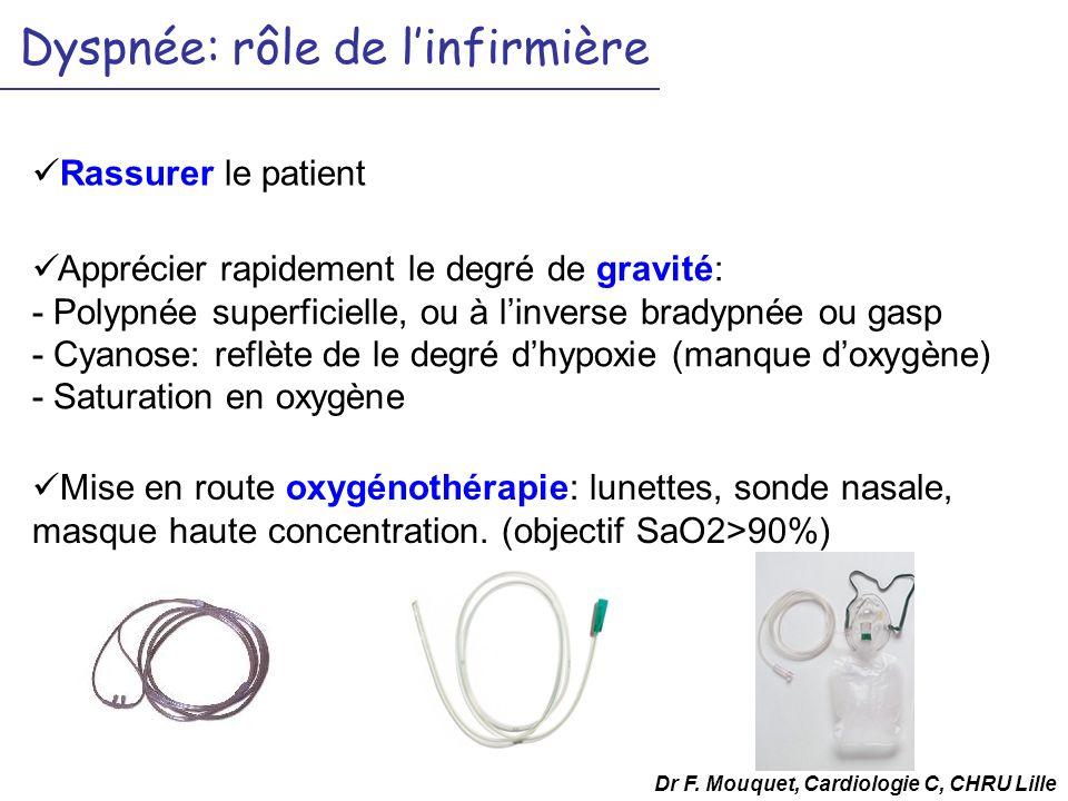 Dyspnée: rôle de linfirmière Rassurer le patient Dr F. Mouquet, Cardiologie C, CHRU Lille Apprécier rapidement le degré de gravité: - Polypnée superfi