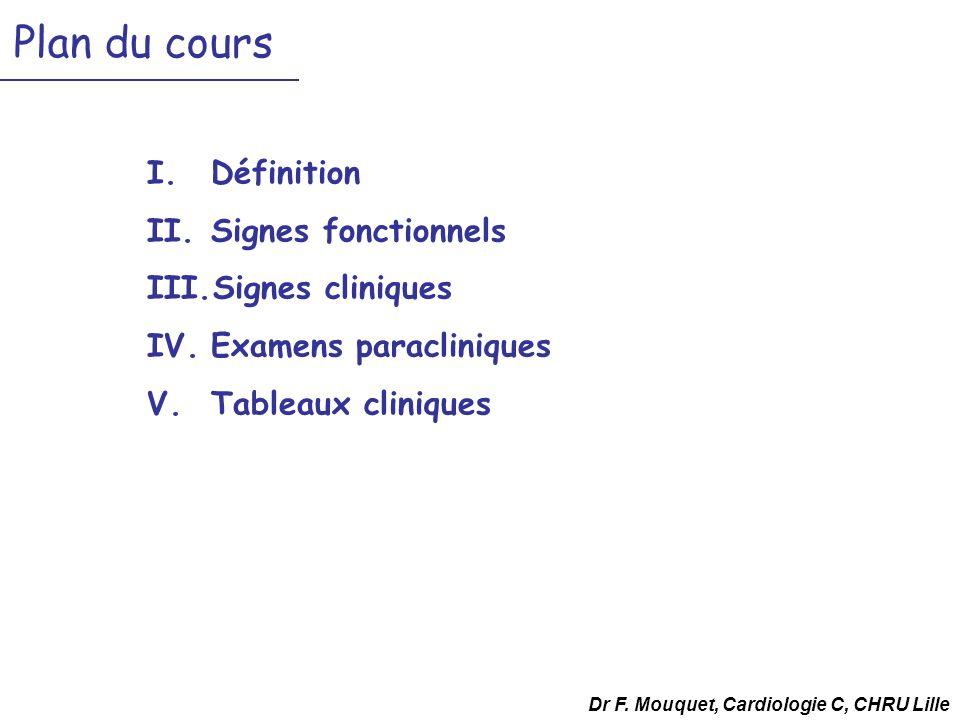 Plan du cours I.Définition II.Signes fonctionnels III.Signes cliniques IV.Examens paracliniques V.Tableaux cliniques